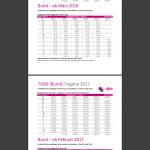 vorlaeufige-entgelttabellen-ekr-2016